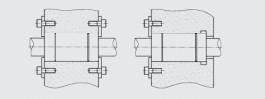 端板方法安裝直線軸承